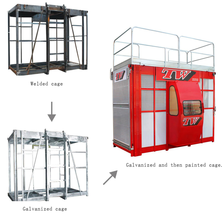 Cage Construction Process